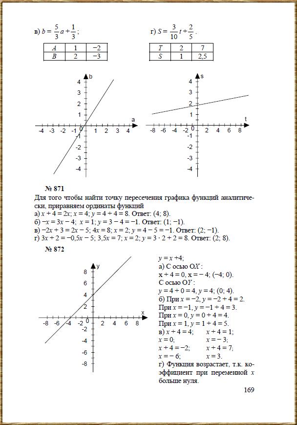 алгебра 9 класс мордкович задачник скачать pdf